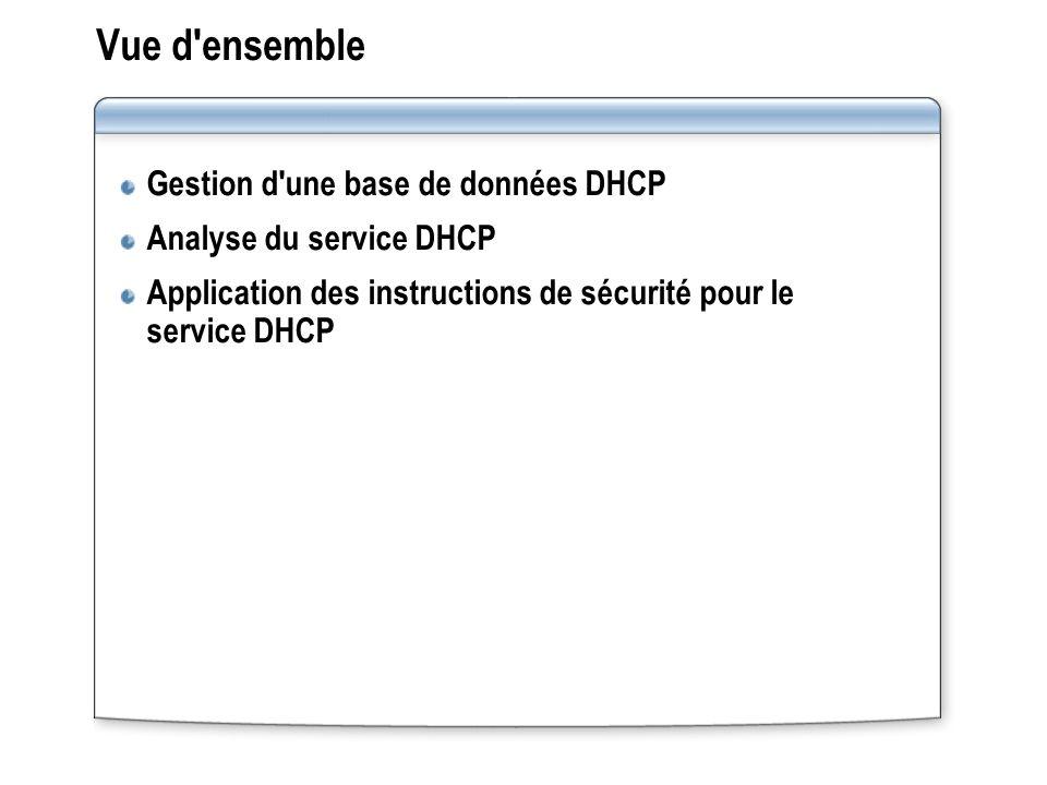Vue d'ensemble Gestion d'une base de données DHCP Analyse du service DHCP Application des instructions de sécurité pour le service DHCP
