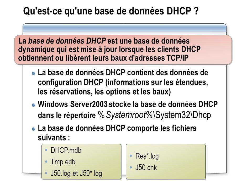 Qu'est-ce qu'une base de données DHCP ? La base de données DHCP est une base de données dynamique qui est mise à jour lorsque les clients DHCP obtienn