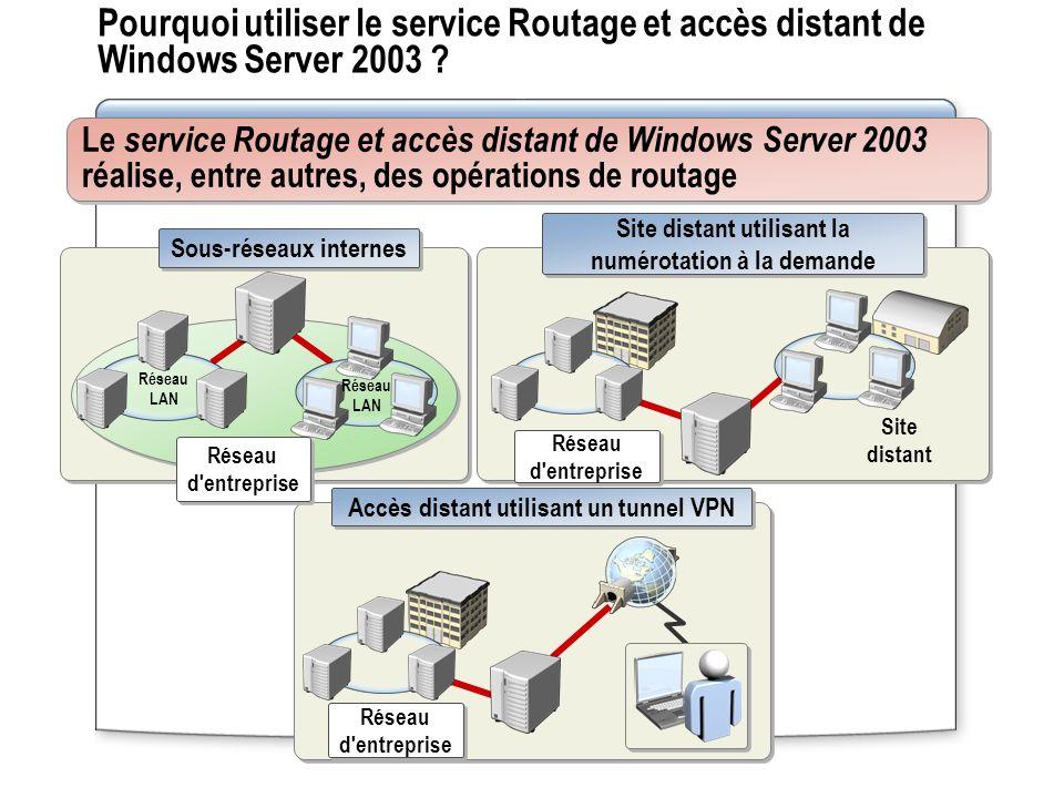 Comment activer et configurer le service Routage et accès distant Votre instructeur va démontrer comment activer et configurer le service Routage et accès distant