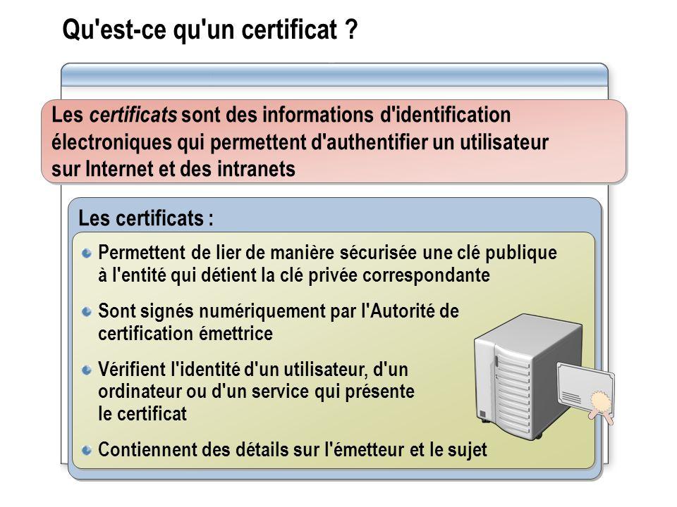 Qu est-ce qu un certificat .