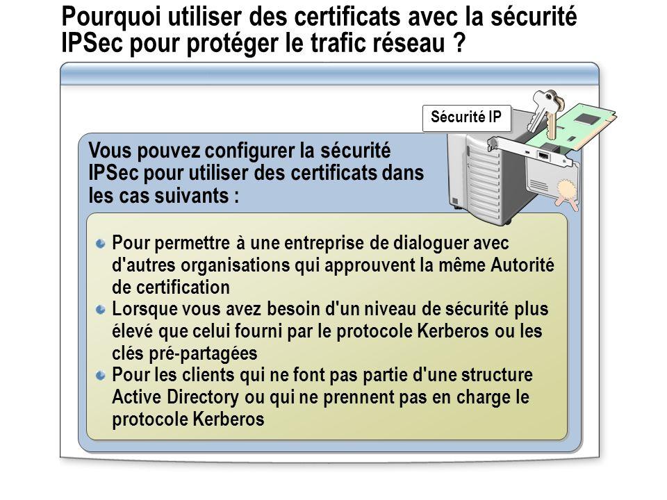 Pourquoi utiliser des certificats avec la sécurité IPSec pour protéger le trafic réseau .