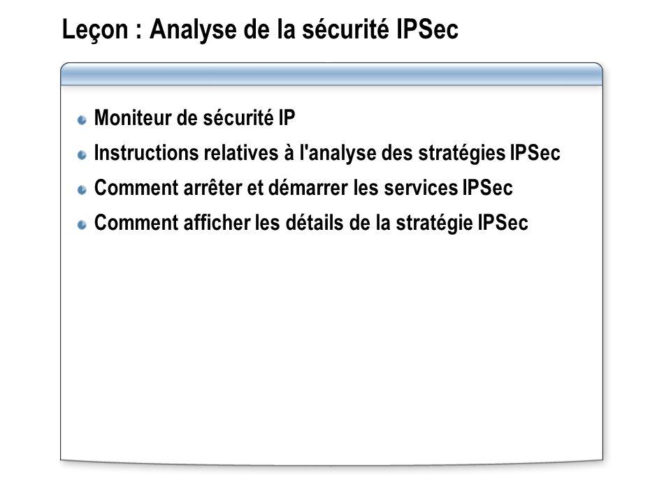 Leçon : Analyse de la sécurité IPSec Moniteur de sécurité IP Instructions relatives à l analyse des stratégies IPSec Comment arrêter et démarrer les services IPSec Comment afficher les détails de la stratégie IPSec