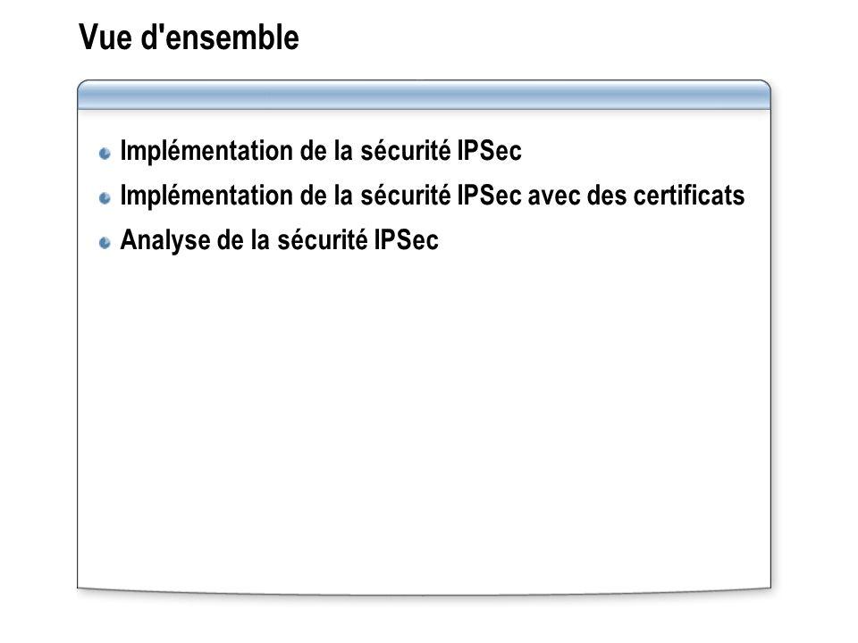 Vue d ensemble Implémentation de la sécurité IPSec Implémentation de la sécurité IPSec avec des certificats Analyse de la sécurité IPSec