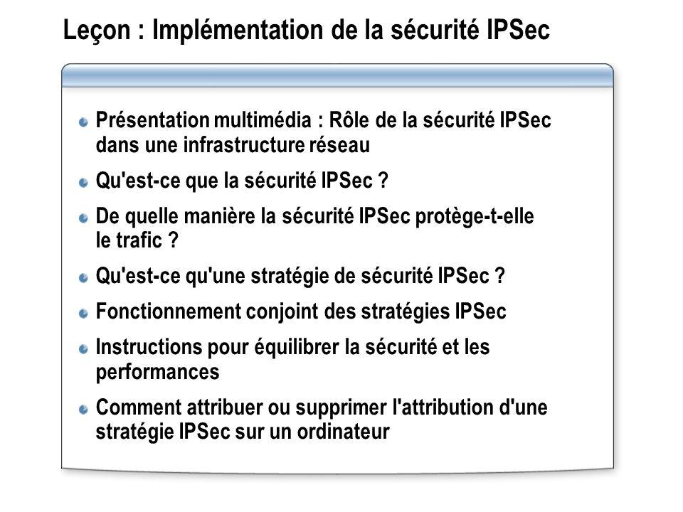 Présentation multimédia : Rôle de la sécurité IPSec dans une infrastructure réseau Qu est-ce que la sécurité IPSec .