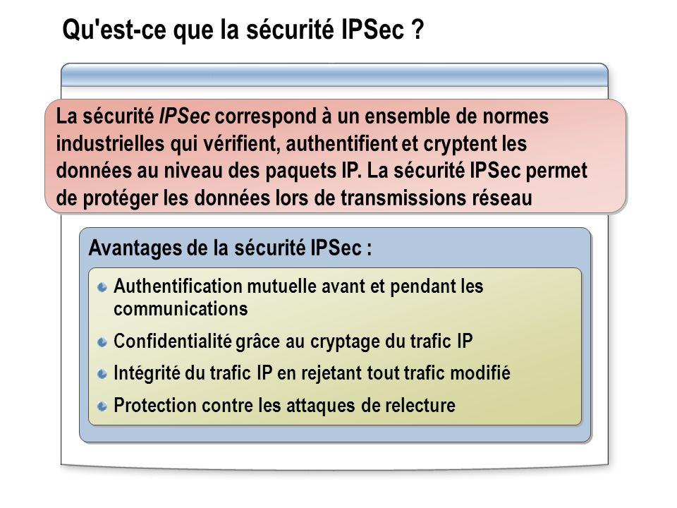 Qu est-ce que la sécurité IPSec .