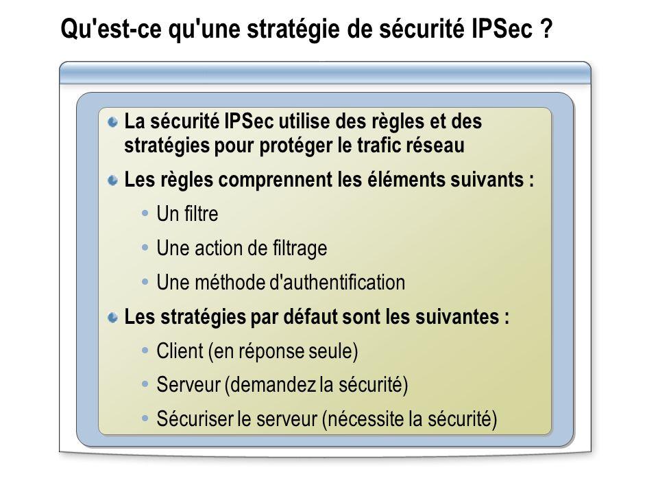 Qu est-ce qu une stratégie de sécurité IPSec .