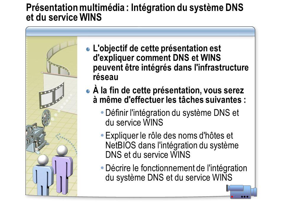 Présentation multimédia : Intégration du système DNS et du service WINS L objectif de cette présentation est d expliquer comment DNS et WINS peuvent être intégrés dans l infrastructure réseau À la fin de cette présentation, vous serez à même d effectuer les tâches suivantes : Définir l intégration du système DNS et du service WINS Expliquer le rôle des noms d hôtes et NetBIOS dans l intégration du système DNS et du service WINS Décrire le fonctionnement de l intégration du système DNS et du service WINS