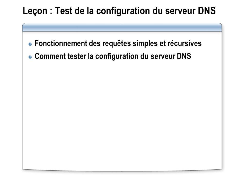 Leçon : Test de la configuration du serveur DNS Fonctionnement des requêtes simples et récursives Comment tester la configuration du serveur DNS