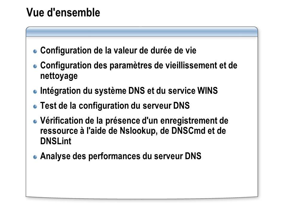 Vue d ensemble Configuration de la valeur de durée de vie Configuration des paramètres de vieillissement et de nettoyage Intégration du système DNS et du service WINS Test de la configuration du serveur DNS Vérification de la présence d un enregistrement de ressource à l aide de Nslookup, de DNSCmd et de DNSLint Analyse des performances du serveur DNS