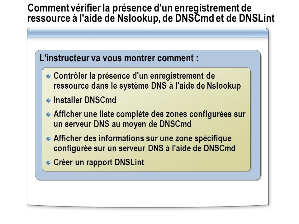 Comment vérifier la présence d un enregistrement de ressource à l aide de Nslookup, de DNSCmd et de DNSLint L instructeur va vous montrer comment : Contrôler la présence d un enregistrement de ressource dans le système DNS à l aide de Nslookup Installer DNSCmd Afficher une liste complète des zones configurées sur un serveur DNS au moyen de DNSCmd Afficher des informations sur une zone spécifique configurée sur un serveur DNS à l aide de DNSCmd Créer un rapport DNSLint Contrôler la présence d un enregistrement de ressource dans le système DNS à l aide de Nslookup Installer DNSCmd Afficher une liste complète des zones configurées sur un serveur DNS au moyen de DNSCmd Afficher des informations sur une zone spécifique configurée sur un serveur DNS à l aide de DNSCmd Créer un rapport DNSLint