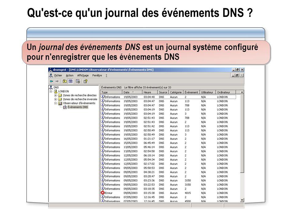 Qu est-ce qu un journal des événements DNS .