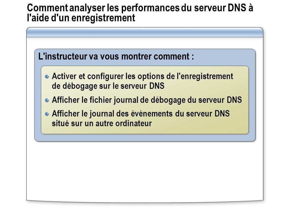 Comment analyser les performances du serveur DNS à l aide d un enregistrement L instructeur va vous montrer comment : Activer et configurer les options de l enregistrement de débogage sur le serveur DNS Afficher le fichier journal de débogage du serveur DNS Afficher le journal des événements du serveur DNS situé sur un autre ordinateur Activer et configurer les options de l enregistrement de débogage sur le serveur DNS Afficher le fichier journal de débogage du serveur DNS Afficher le journal des événements du serveur DNS situé sur un autre ordinateur