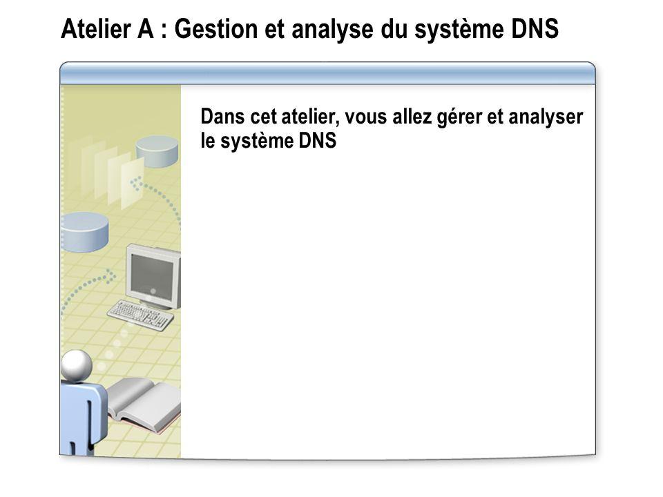 Atelier A : Gestion et analyse du système DNS Dans cet atelier, vous allez gérer et analyser le système DNS