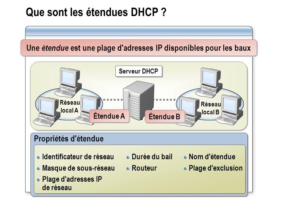 Que sont les étendues DHCP ? Une étendue est une plage d'adresses IP disponibles pour les baux Propriétés d'étendue Identificateur de réseauDurée du b