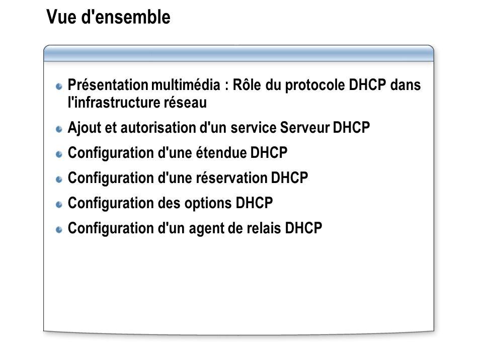 Vue d'ensemble Présentation multimédia : Rôle du protocole DHCP dans l'infrastructure réseau Ajout et autorisation d'un service Serveur DHCP Configura