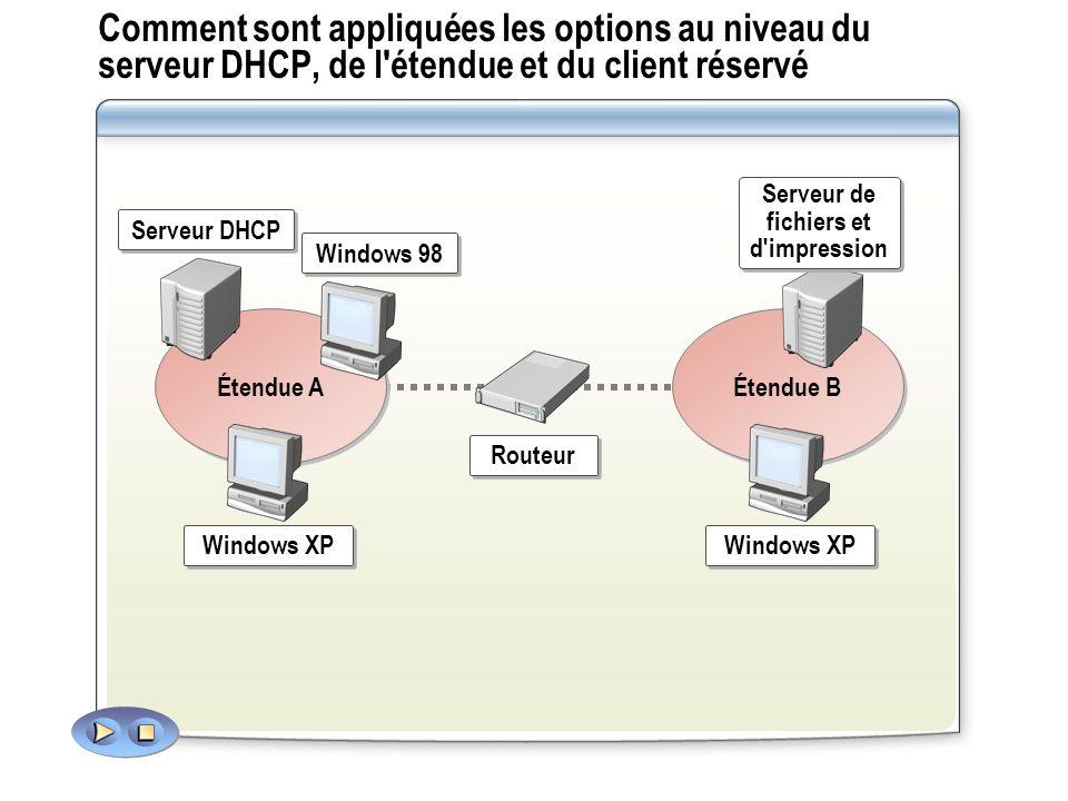 Comment sont appliquées les options au niveau du serveur DHCP, de l'étendue et du client réservé Option DHCP appliquée au niveau client réservé Option