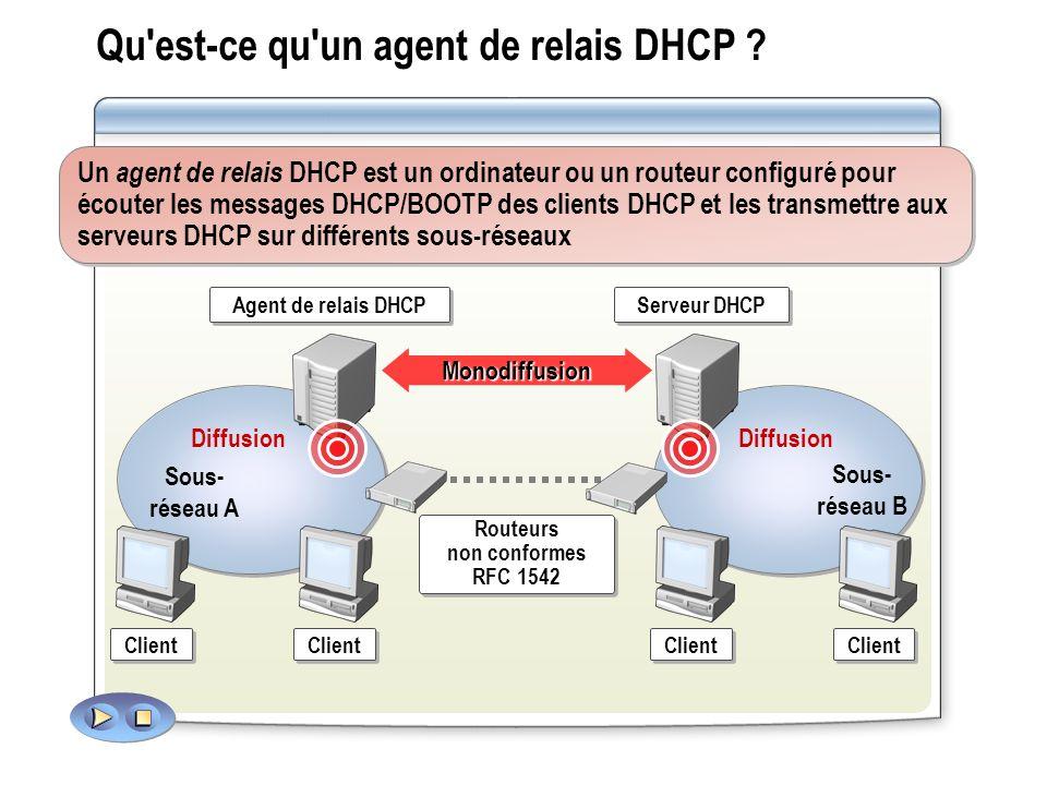 Qu'est-ce qu'un agent de relais DHCP ? Un agent de relais DHCP est un ordinateur ou un routeur configuré pour écouter les messages DHCP/BOOTP des clie