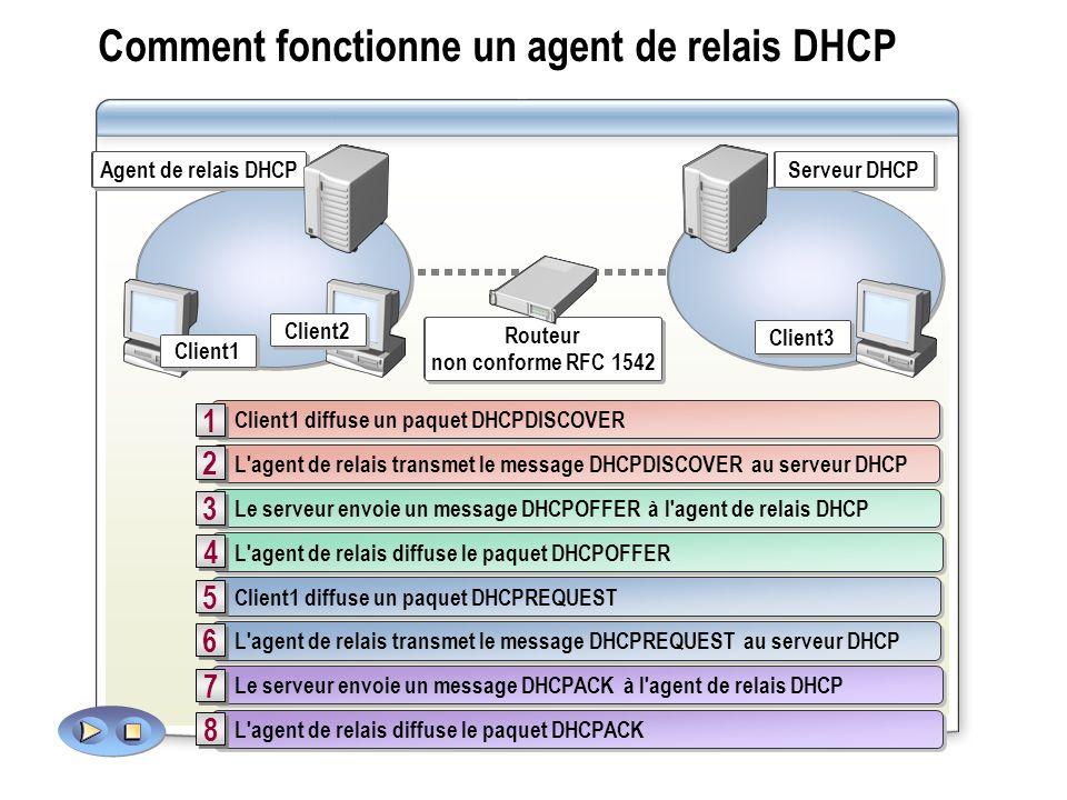 Agent de relais DHCP Router Non-RFC 1542 Compliant Router Non-RFC 1542 Compliant Routeur non conforme RFC 1542 Routeur non conforme RFC 1542 Client1 C