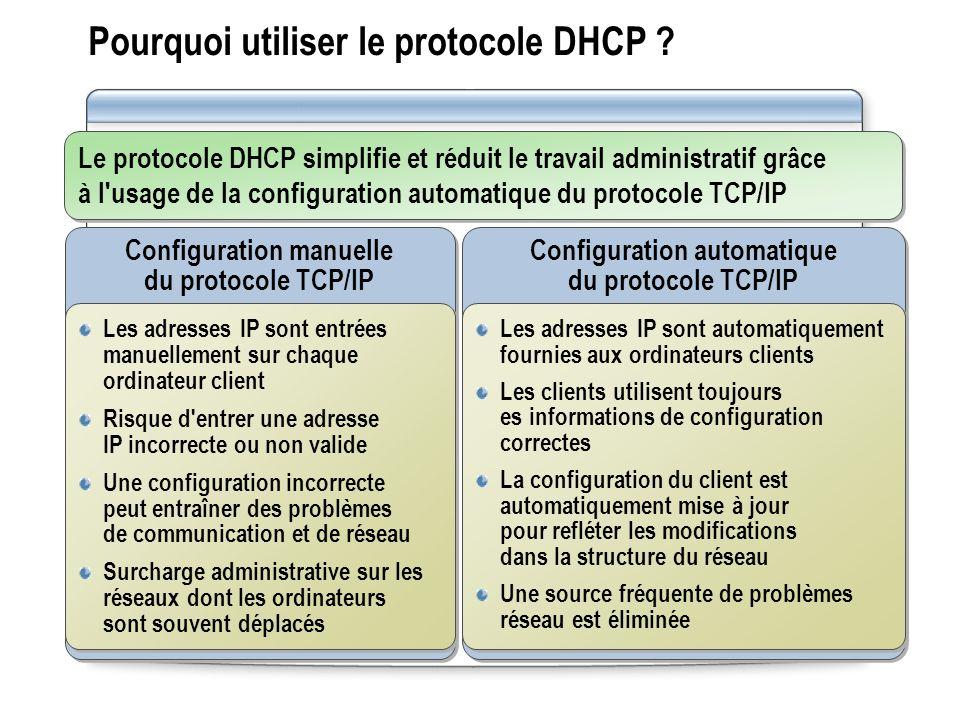Pourquoi utiliser le protocole DHCP ? Le protocole DHCP simplifie et réduit le travail administratif grâce à l'usage de la configuration automatique d