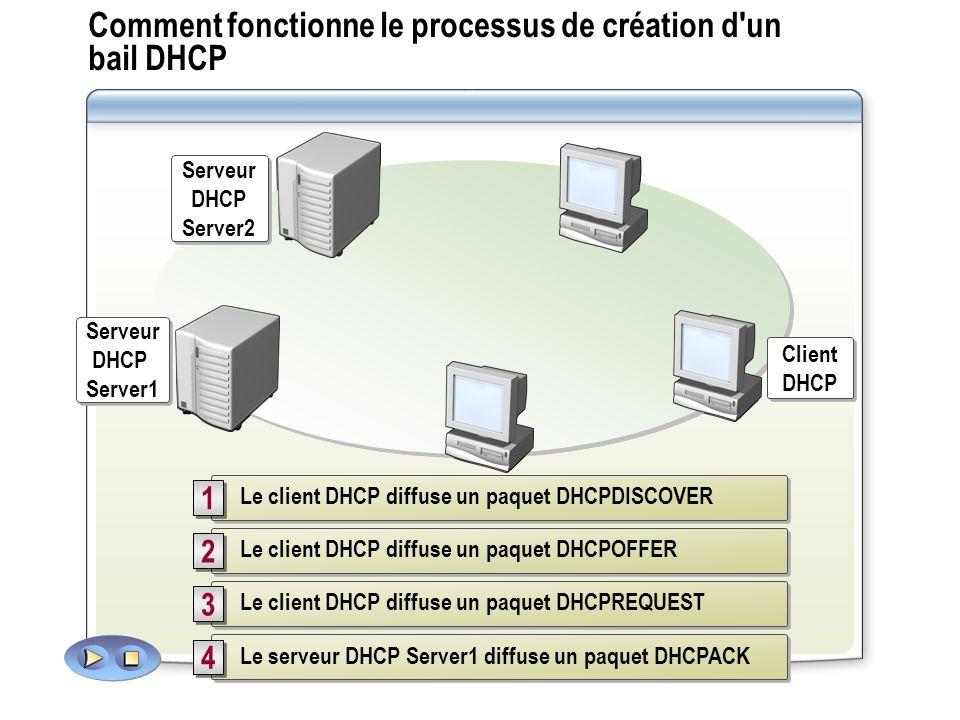 Comment fonctionne le processus de création d'un bail DHCP Le client DHCP diffuse un paquet DHCPDISCOVER 1 1 Le client DHCP diffuse un paquet DHCPOFFE