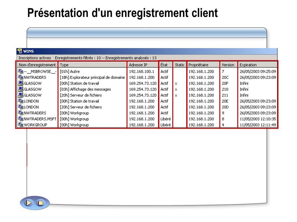 Présentation d'un enregistrement client Le service qui a inscrit l'entrée, y compris l'identificateur de type hexadécimal L'adresse IP correspondant a
