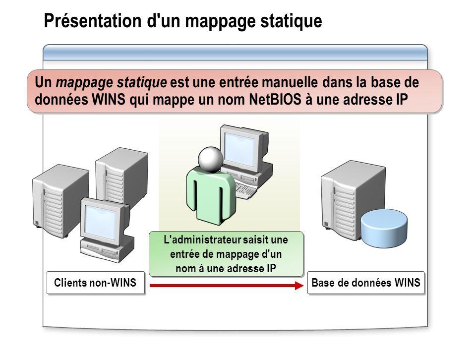 Présentation d'un mappage statique Clients non-WINS Base de données WINS Un mappage statique est une entrée manuelle dans la base de données WINS qui