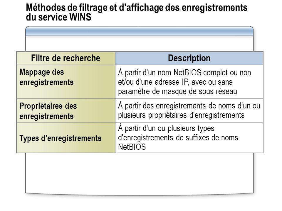 Méthodes de filtrage et d'affichage des enregistrements du service WINS Filtre de rechercheDescription Mappage des enregistrements À partir d'un nom N
