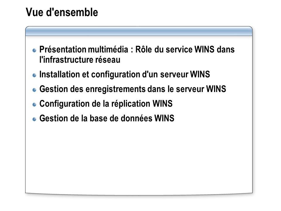 Présentation multimédia : Rôle du service WINS dans l infrastructure réseau Cette présentation a pour but de fournir une vue d ensemble approfondie du service WINS dans l infrastructure réseau À la fin de cette présentation, vous serez à même d effectuer les tâches suivantes : Expliquer le rôle du service WINS dans l infrastructure réseau Décrire comment le service WINS résout les noms NetBIOS Décrire le processus d inscription WINS Décrire le fonctionnement de la réplication WINS