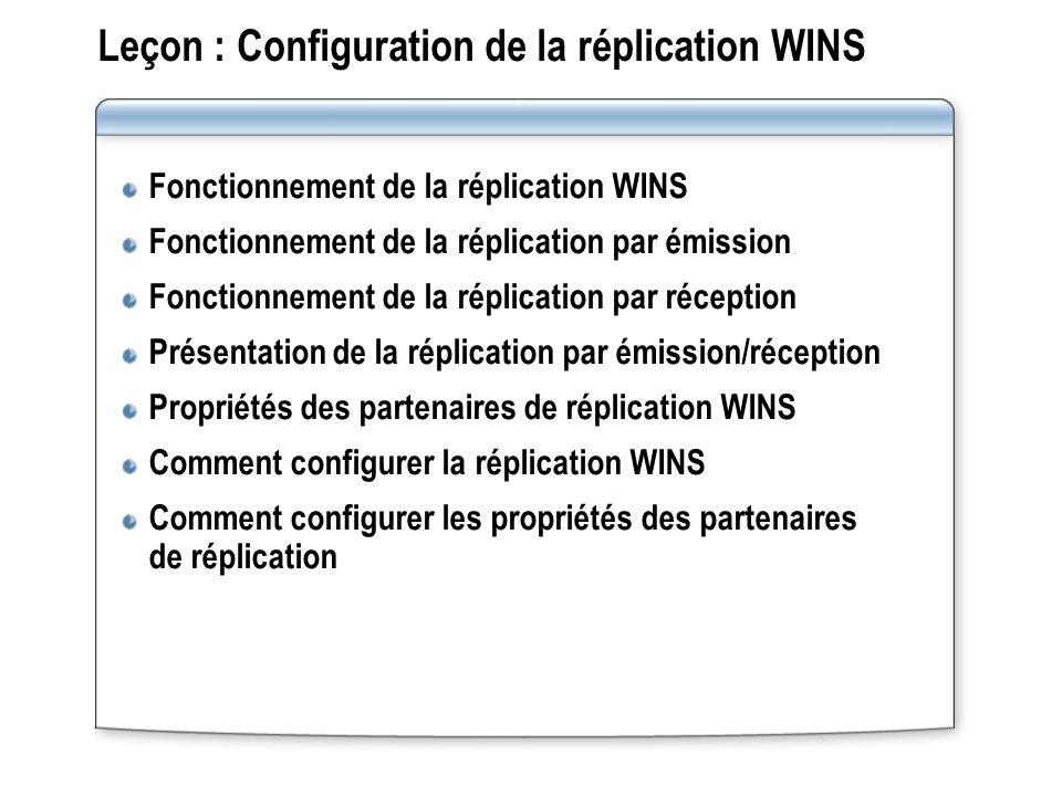 Leçon : Configuration de la réplication WINS Fonctionnement de la réplication WINS Fonctionnement de la réplication par émission Fonctionnement de la