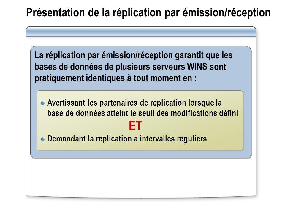 La réplication par émission/réception garantit que les bases de données de plusieurs serveurs WINS sont pratiquement identiques à tout moment en : Pré
