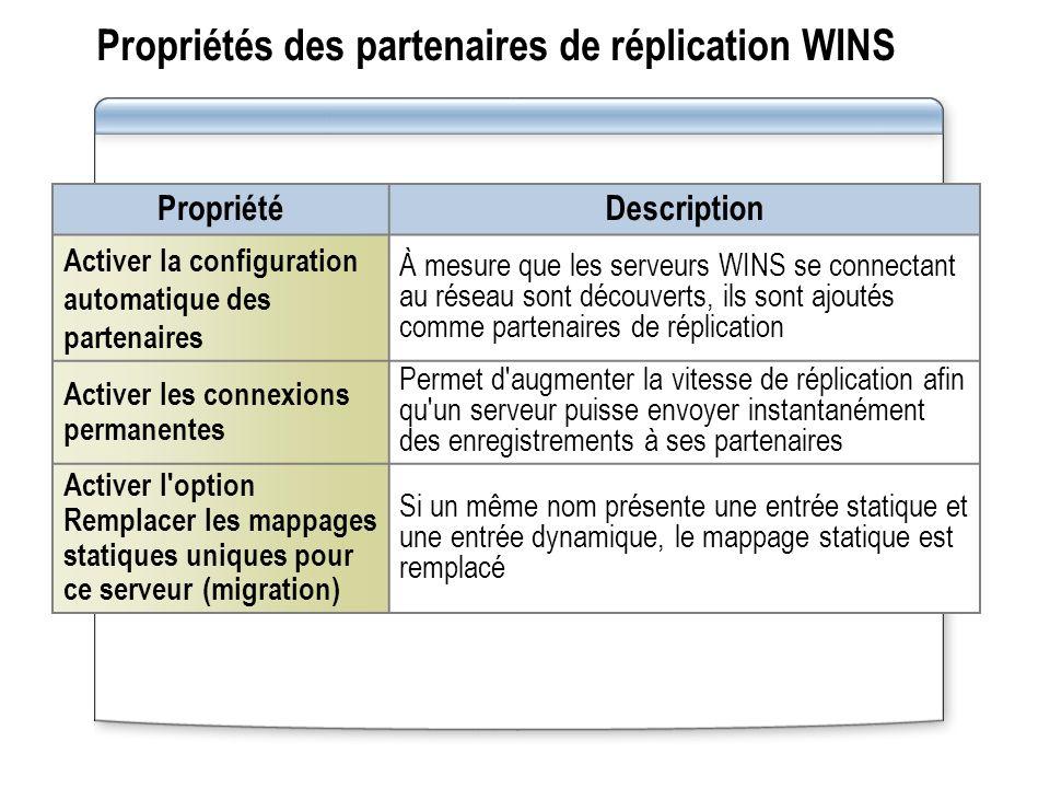 Propriétés des partenaires de réplication WINS PropriétéDescription Activer la configuration automatique des partenaires À mesure que les serveurs WIN