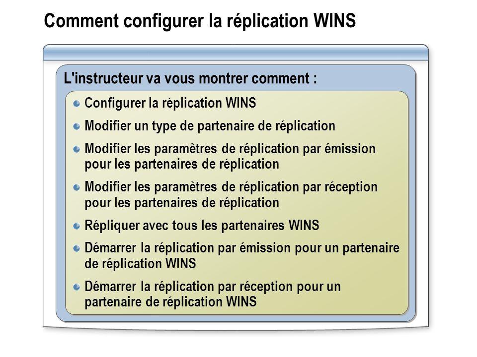 Comment configurer la réplication WINS L'instructeur va vous montrer comment : Configurer la réplication WINS Modifier un type de partenaire de réplic