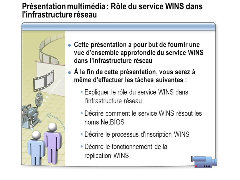 Présentation multimédia : Rôle du service WINS dans l'infrastructure réseau Cette présentation a pour but de fournir une vue d'ensemble approfondie du