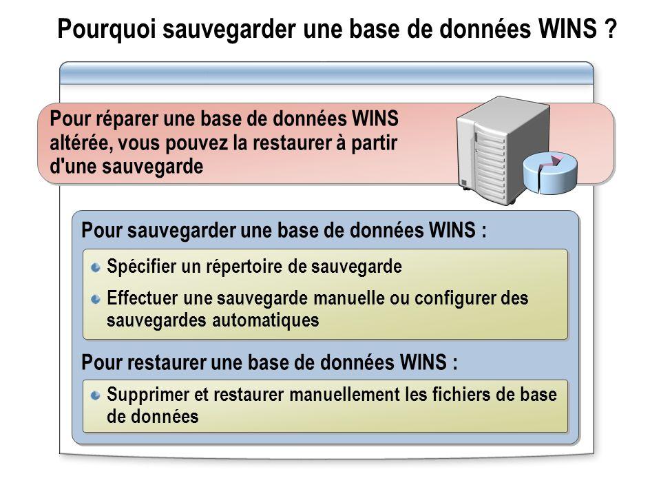 Pour réparer une base de données WINS altérée, vous pouvez la restaurer à partir d'une sauvegarde Pourquoi sauvegarder une base de données WINS ? Pour