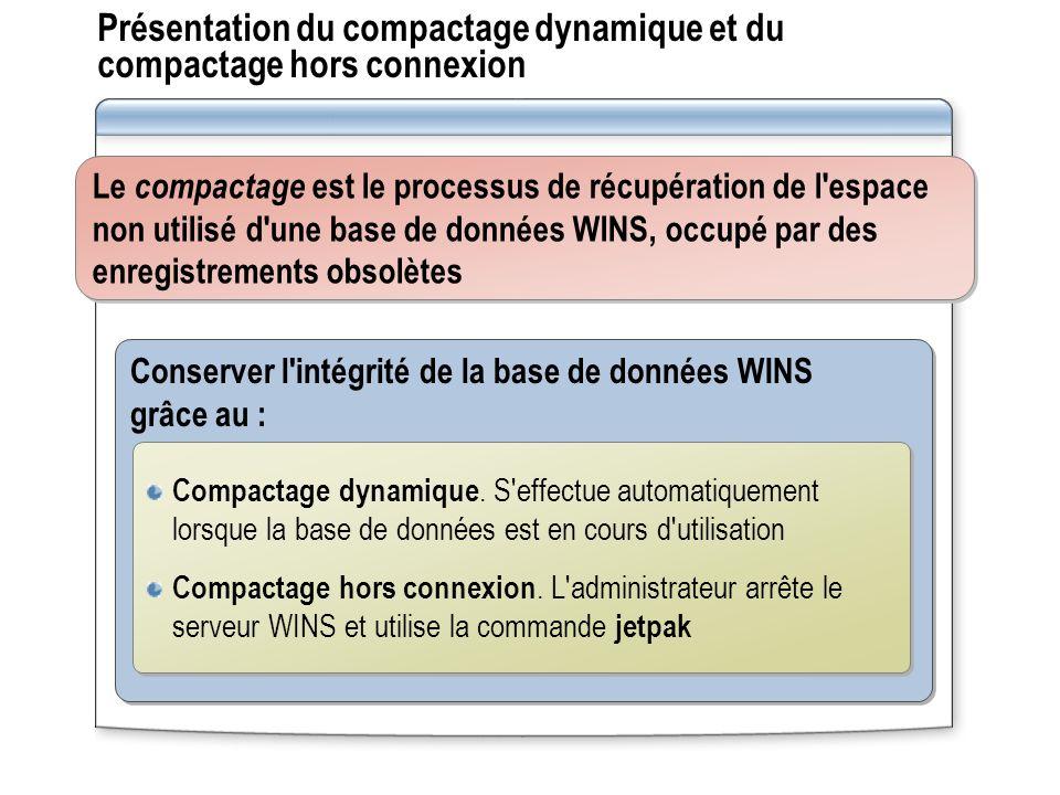 Présentation du compactage dynamique et du compactage hors connexion Conserver l'intégrité de la base de données WINS grâce au : Compactage dynamique.