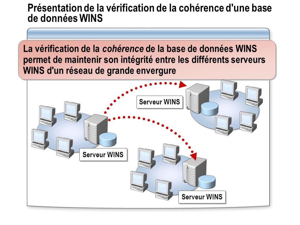 Présentation de la vérification de la cohérence d'une base de données WINS La vérification de la cohérence de la base de données WINS permet de mainte