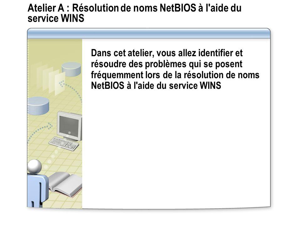 Atelier A : Résolution de noms NetBIOS à l'aide du service WINS Dans cet atelier, vous allez identifier et résoudre des problèmes qui se posent fréque