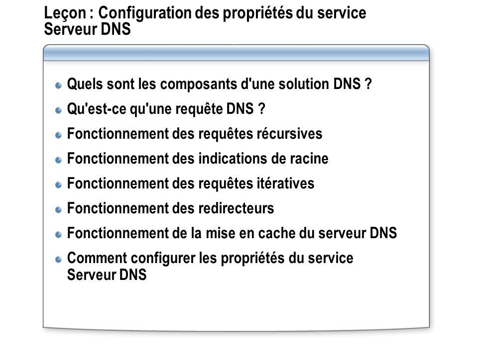 Leçon : Configuration des propriétés du service Serveur DNS Quels sont les composants d une solution DNS .