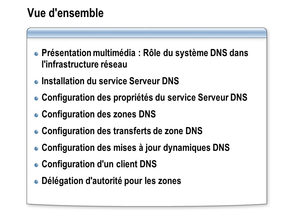 Qu est-ce qu une zone DNS ? Nwtraders West South Support Sales Training North