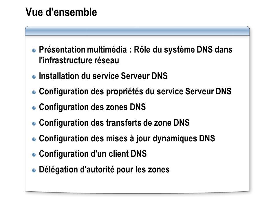 Présentation multimédia : Rôle du système DNS dans l infrastructure réseau Cette présentation a pour but de fournir une vue d ensemble approfondie du système DNS dans l infrastructure réseau À la fin de cette présentation, vous serez à même d effectuer les tâches suivantes : Expliquer le rôle et les avantages du système DNS dans l infrastructure réseau Définir les éléments clés du système DNS Décrire l espace de noms de domaine DNS Décrire les zones DNS et le transfert de zone Décrire les serveurs de noms DNS Expliquer le fonctionnement du processus de résolution des noms d hôtes Expliquer les requêtes de recherche directe