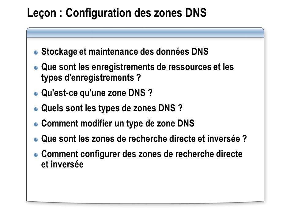 Leçon : Configuration des zones DNS Stockage et maintenance des données DNS Que sont les enregistrements de ressources et les types d enregistrements .