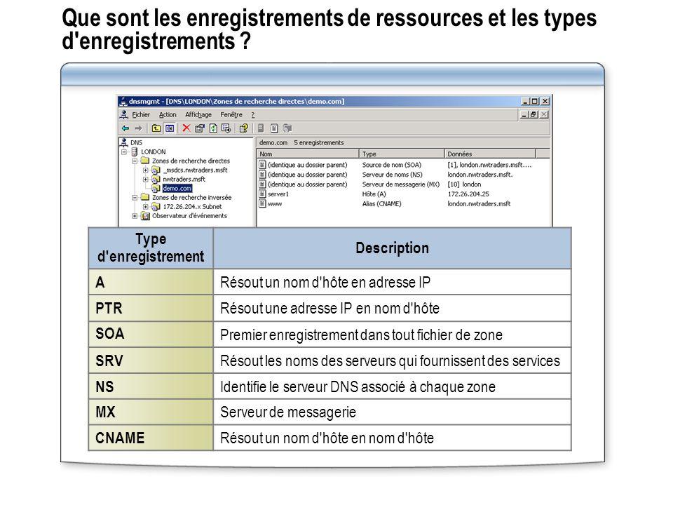 Que sont les enregistrements de ressources et les types d enregistrements .