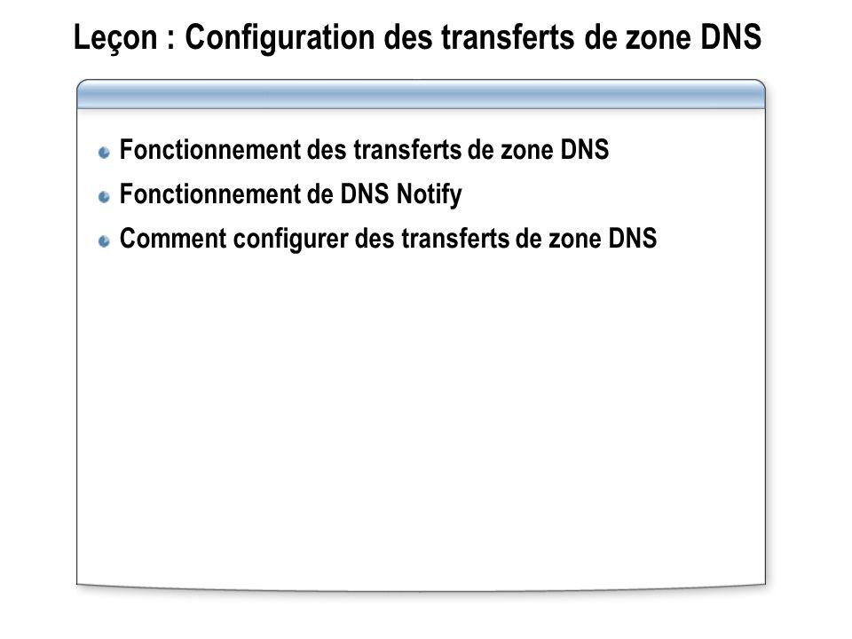 Leçon : Configuration des transferts de zone DNS Fonctionnement des transferts de zone DNS Fonctionnement de DNS Notify Comment configurer des transferts de zone DNS