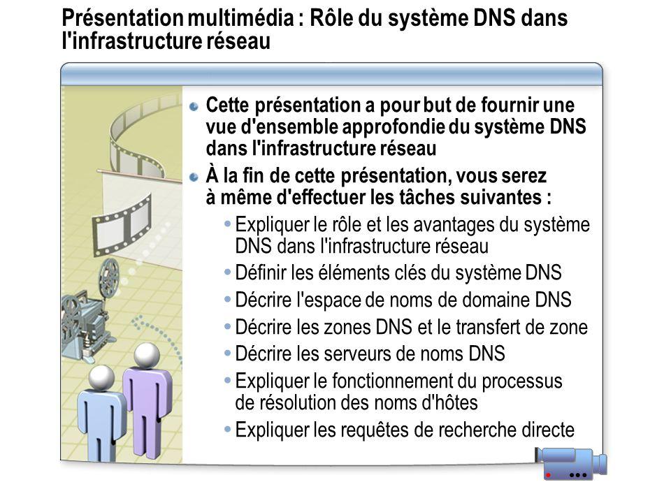 Fonctionnement des indications de racine Les indications de racine sont des enregistrements de ressources DNS stockés sur un serveur DNS qui répertorient les adresses IP des serveurs racines du système DNS microsoft Cluster de serveurs DNS Cluster de serveurs DNS Indications de racine local Cluster de serveurs racines (.) Cluster de serveurs racines (.) com Computer1