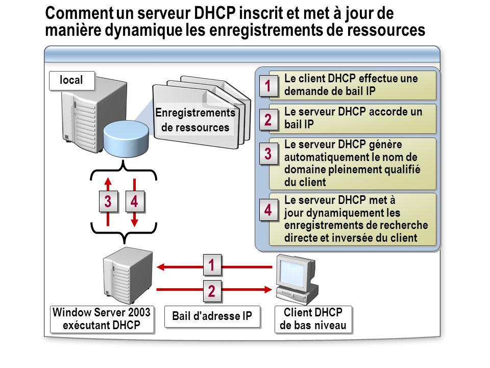 Comment un serveur DHCP inscrit et met à jour de manière dynamique les enregistrements de ressources Window Server 2003 exécutant DHCP Window Server 2003 exécutant DHCP Client DHCP de bas niveau Client DHCP de bas niveau local Enregistrements de ressources 3 3 4 4 Le client DHCP effectue une demande de bail IP Le serveur DHCP accorde un bail IP Le serveur DHCP génère automatiquement le nom de domaine pleinement qualifié du client Le serveur DHCP met à jour dynamiquement les enregistrements de recherche directe et inversée du client 1 1 2 2 3 3 4 4 Bail d adresse IP 1 1 2 2