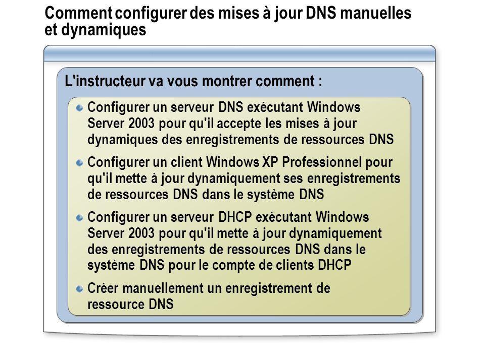 Comment configurer des mises à jour DNS manuelles et dynamiques L instructeur va vous montrer comment : Configurer un serveur DNS exécutant Windows Server 2003 pour qu il accepte les mises à jour dynamiques des enregistrements de ressources DNS Configurer un client Windows XP Professionnel pour qu il mette à jour dynamiquement ses enregistrements de ressources DNS dans le système DNS Configurer un serveur DHCP exécutant Windows Server 2003 pour qu il mette à jour dynamiquement des enregistrements de ressources DNS dans le système DNS pour le compte de clients DHCP Créer manuellement un enregistrement de ressource DNS Configurer un serveur DNS exécutant Windows Server 2003 pour qu il accepte les mises à jour dynamiques des enregistrements de ressources DNS Configurer un client Windows XP Professionnel pour qu il mette à jour dynamiquement ses enregistrements de ressources DNS dans le système DNS Configurer un serveur DHCP exécutant Windows Server 2003 pour qu il mette à jour dynamiquement des enregistrements de ressources DNS dans le système DNS pour le compte de clients DHCP Créer manuellement un enregistrement de ressource DNS
