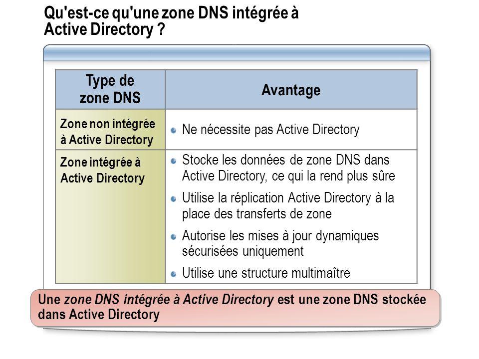 Qu est-ce qu une zone DNS intégrée à Active Directory .