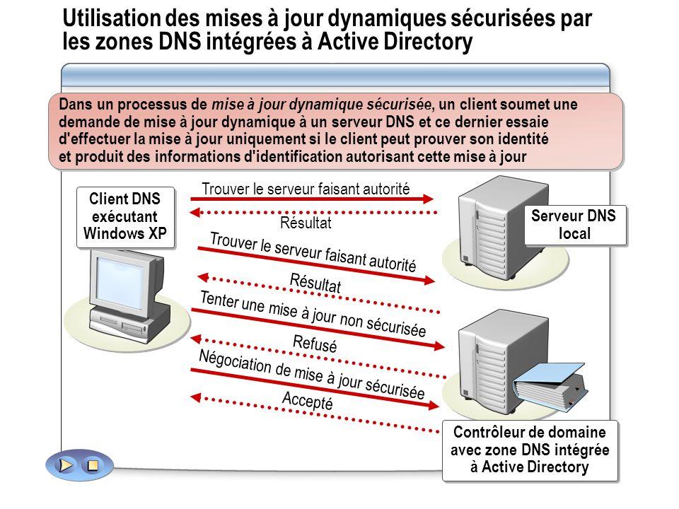 Utilisation des mises à jour dynamiques sécurisées par les zones DNS intégrées à Active Directory Client DNS exécutant Windows XP Client DNS exécutant Windows XP Serveur DNS local Serveur DNS local Contrôleur de domaine avec zone DNS intégrée à Active Directory Contrôleur de domaine avec zone DNS intégrée à Active Directory Trouver le serveur faisant autorité Résultat Trouver le serveur faisant autorité Résultat Tenter une mise à jour non sécurisée Refusé Négociation de mise à jour sécurisée Accepté Dans un processus de mise à jour dynamique sécurisée, un client soumet une demande de mise à jour dynamique à un serveur DNS et ce dernier essaie d effectuer la mise à jour uniquement si le client peut prouver son identité et produit des informations d identification autorisant cette mise à jour
