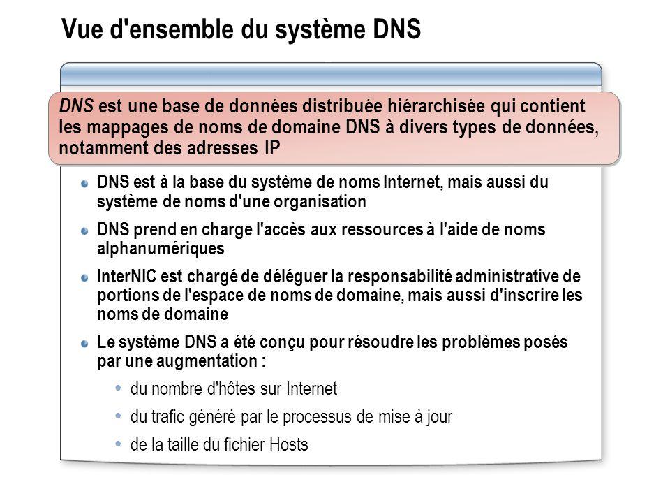 Vue d ensemble du système DNS DNS est une base de données distribuée hiérarchisée qui contient les mappages de noms de domaine DNS à divers types de données, notamment des adresses IP DNS est à la base du système de noms Internet, mais aussi du système de noms d une organisation DNS prend en charge l accès aux ressources à l aide de noms alphanumériques InterNIC est chargé de déléguer la responsabilité administrative de portions de l espace de noms de domaine, mais aussi d inscrire les noms de domaine Le système DNS a été conçu pour résoudre les problèmes posés par une augmentation : du nombre d hôtes sur Internet du trafic généré par le processus de mise à jour de la taille du fichier Hosts