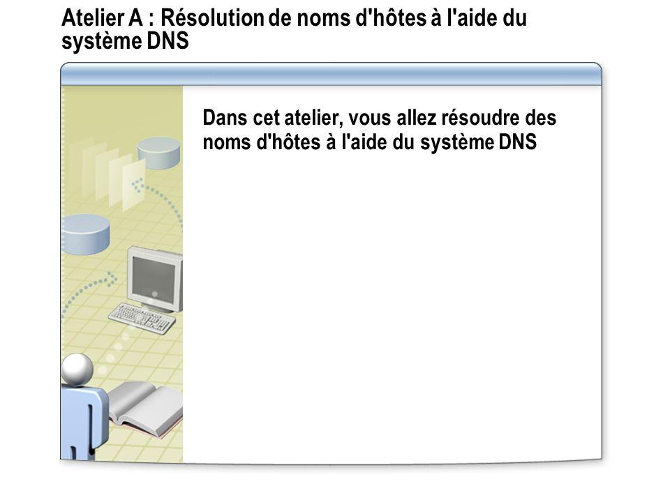 Atelier A : Résolution de noms d hôtes à l aide du système DNS Dans cet atelier, vous allez résoudre des noms d hôtes à l aide du système DNS